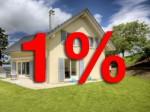 Le prêt à 1 % Logement devient le prêt Action Logement