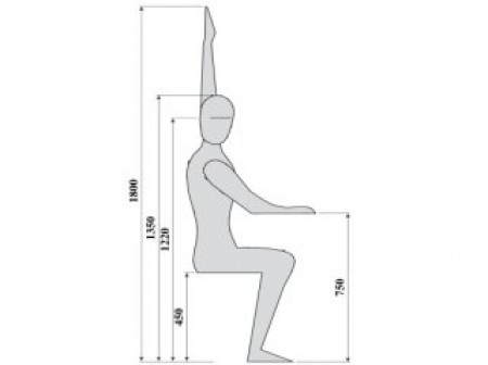 Normes et dimensions du mobilier en bois - Normes, entretien, divers ...