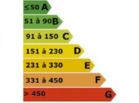 Calcul De La Consommation nergtique De Son Logement  Construire