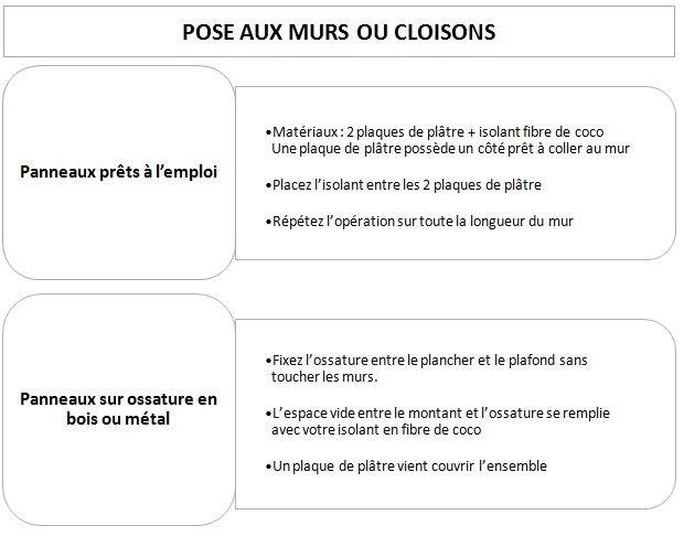 Préférence La fibre de coco : caractéristiques et conseils d'utilisation  JN56