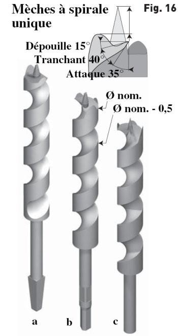 Mèches à spirale unique