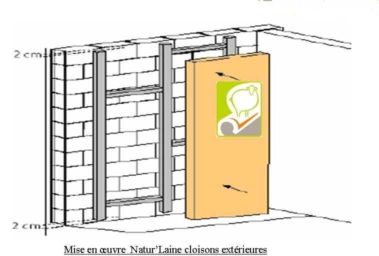 Isolation cloison