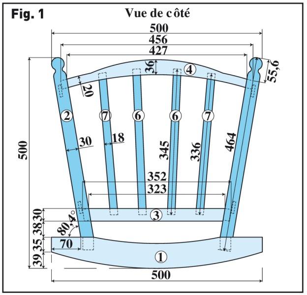 Fabriquer un berceau fabriquer du mobilier id for Plan lit en bois