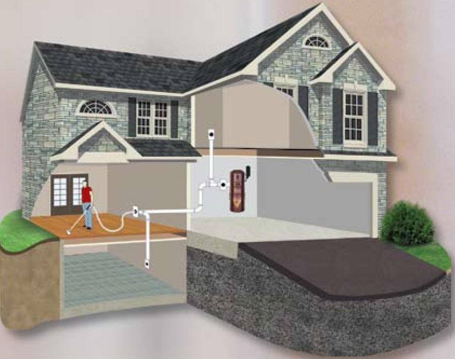 aspiration centralis e rencontre avec un pro id. Black Bedroom Furniture Sets. Home Design Ideas