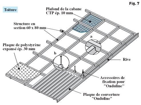 construire une cabane de jardin fabriquer du mobilier id. Black Bedroom Furniture Sets. Home Design Ideas