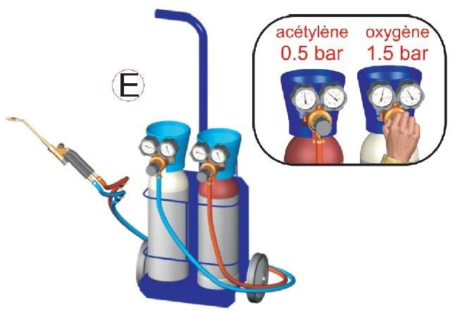Poste oxy acétylène