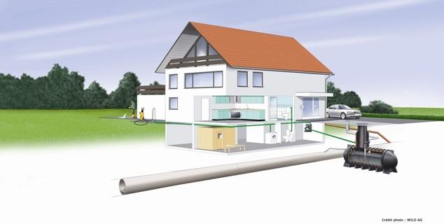 Pr server l 39 eau de pluie rencontre avec un pro id - Utilisation eau de pluie maison ...