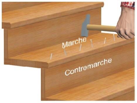 R parer un escalier qui craque r parer et r nover id - Comment marche un ouvre boite ...