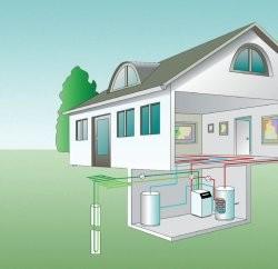 Principe de fonctionnement géothermie