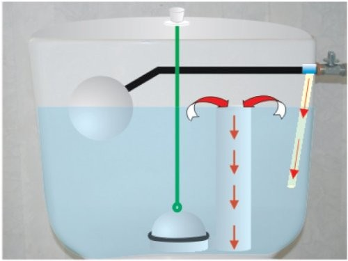 joint pour chasse d eau joint chasse d eau sur. Black Bedroom Furniture Sets. Home Design Ideas