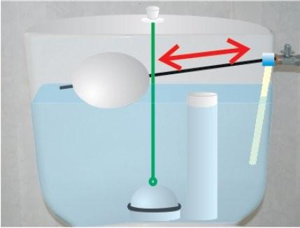 fuites de chasse d eau fiches brico id. Black Bedroom Furniture Sets. Home Design Ideas